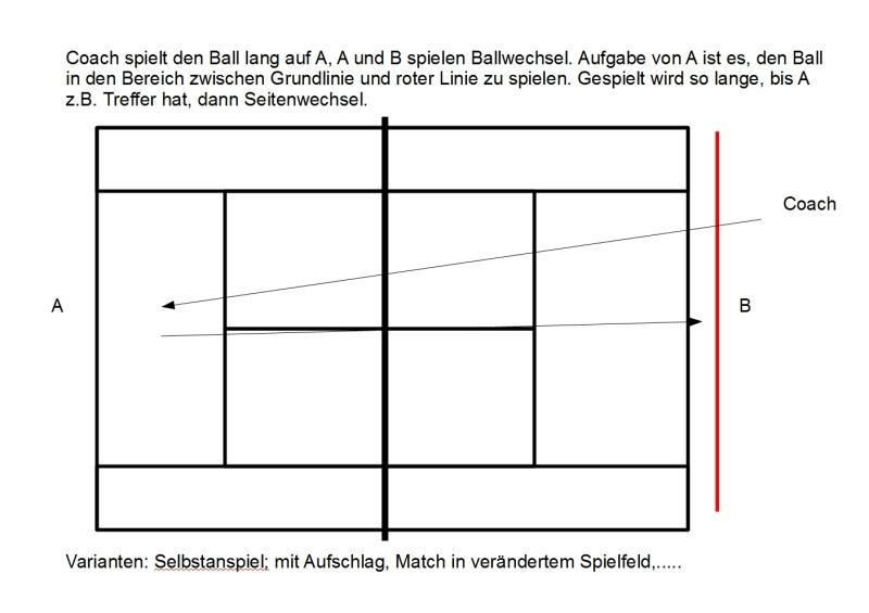 http://www.tms-tennis.de/inner-coaching/wp-content/uploads/2013/04/Spiel-%C3%BCber-die-GL-800x565.jpg