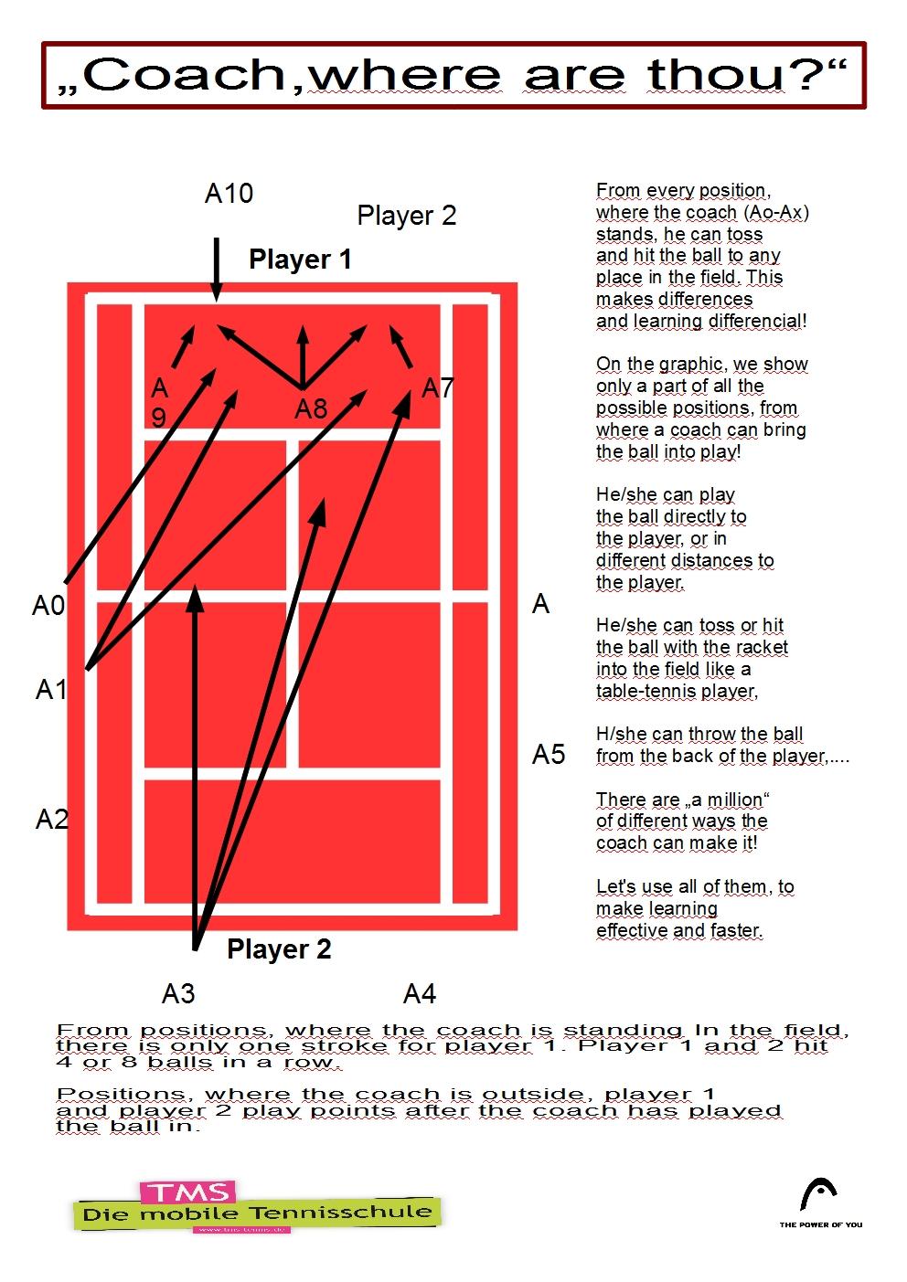 https://www.tms-tennis.de/inner-coaching/wp-content/uploads/2015/11/coach-where-are-thou.jpg